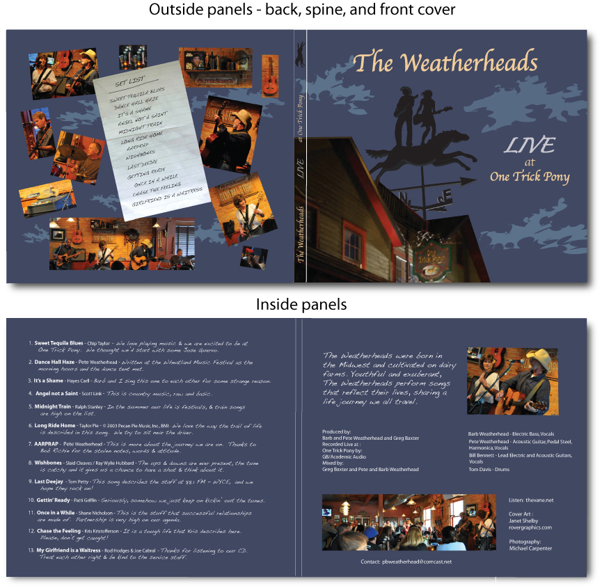CD cover art - The Weatherheads